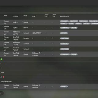 Rules Settings_B_Interconnector