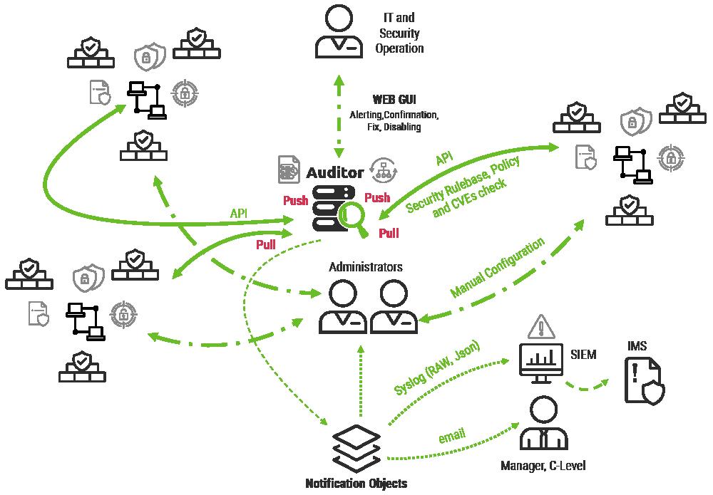 auditor-scheme-transparent
