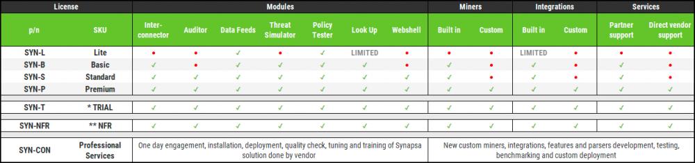 synapsa-licensing-2021