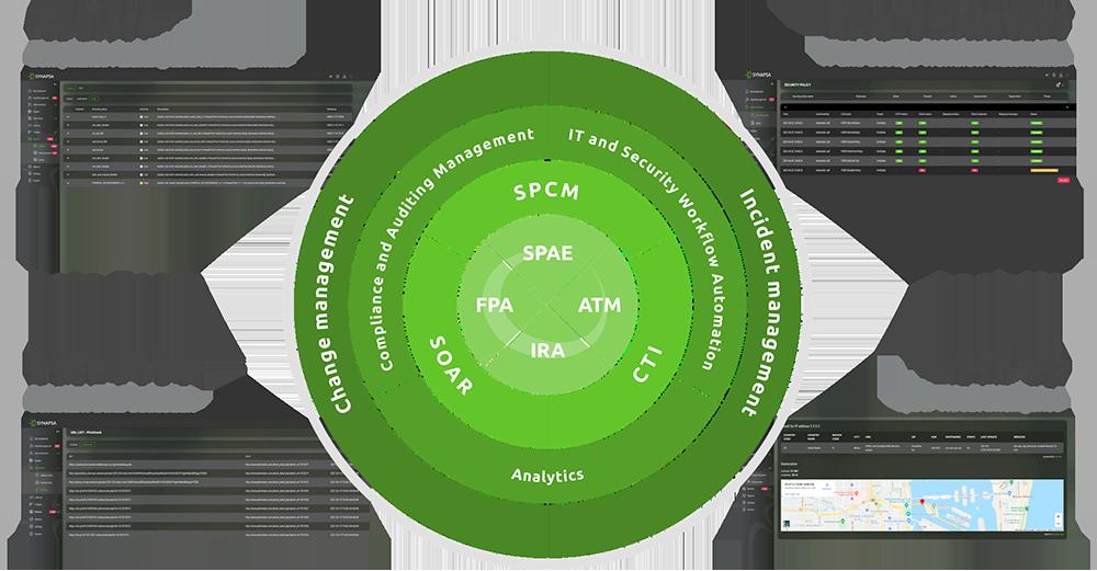 synapsa-platform-intro