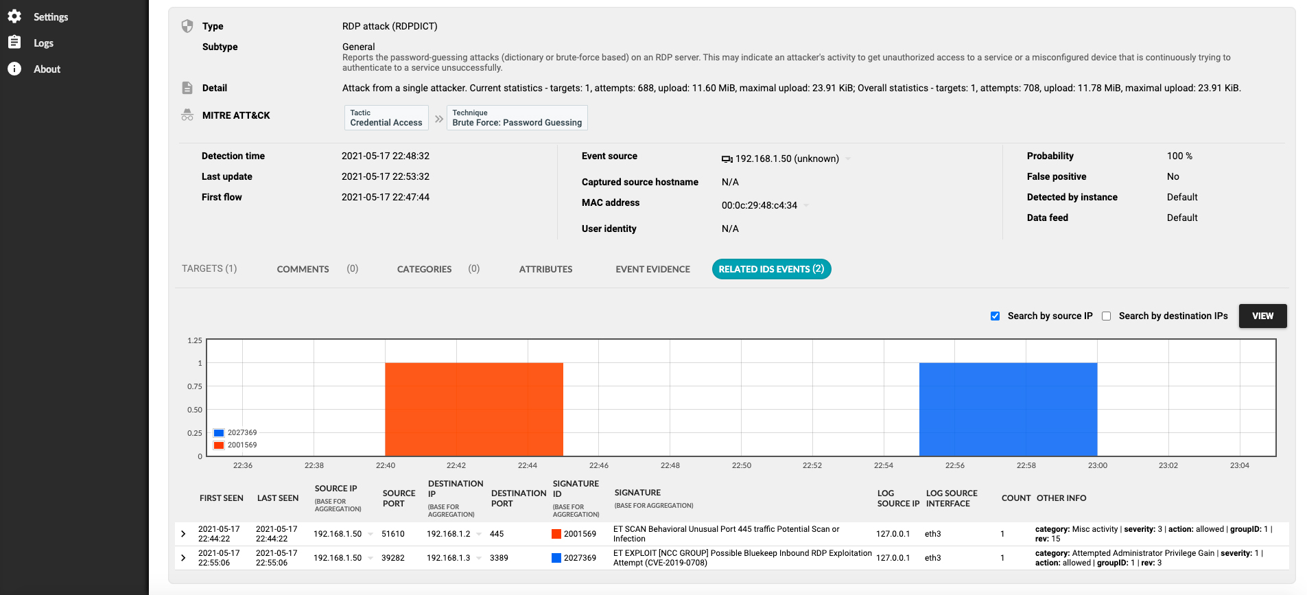 Detection of RDP attack exploiting CVE-2019-0708 by Kemp/Flowmon NDR solution